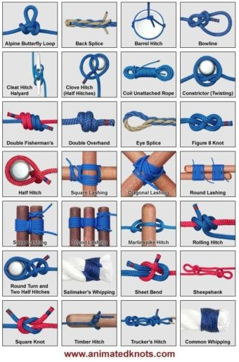GENERAL TIPS 2 – Useful knots for outdoors