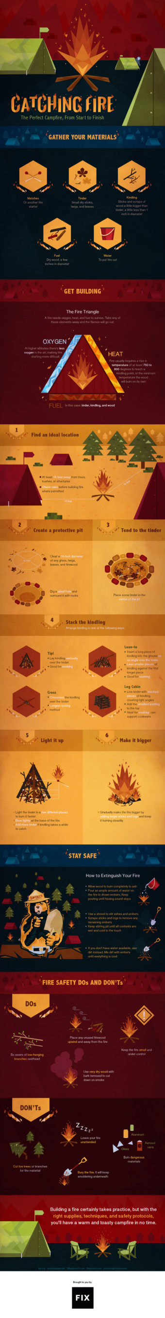 GENERAL TIPS 3: How to build a campfire